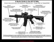 AR-15 assault rifle media guide