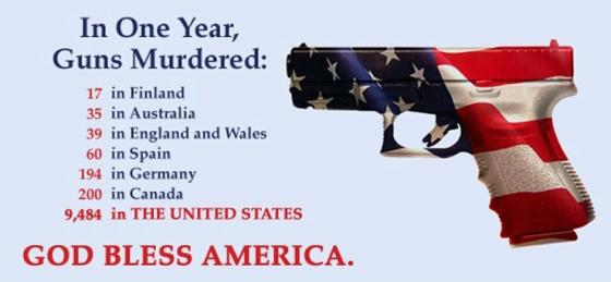 Guns deaths in America
