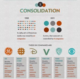 Who owns our media